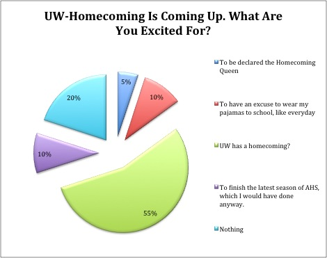 UWHomecoming