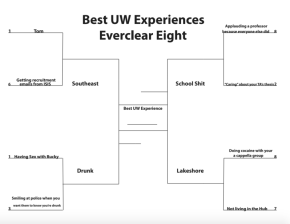 Madison Misnomer bracket challenge: The Everclear Eight